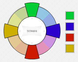 color-tetrads